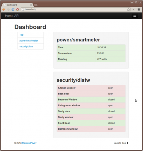 Screenshot-Dashboard - Google Chrome